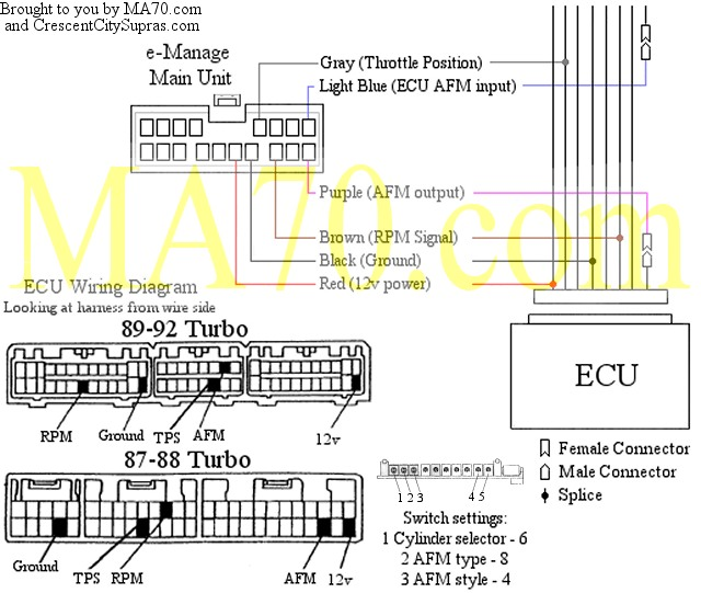 emanagediagram hac sensor full throttle speed tech support hks fcd wiring diagram at panicattacktreatment.co